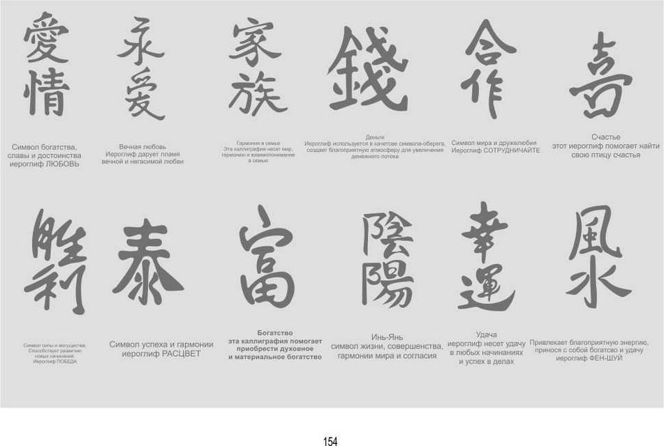 Китайские иероглифы с переводом на русский в картинках удача